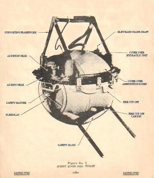Ball Turret Diagram